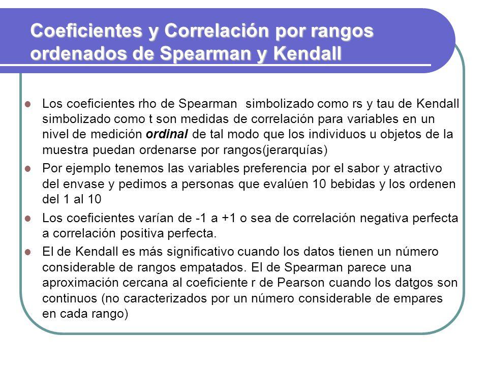 Coeficientes y Correlación por rangos ordenados de Spearman y Kendall Los coeficientes rho de Spearman simbolizado como rs y tau de Kendall simbolizad