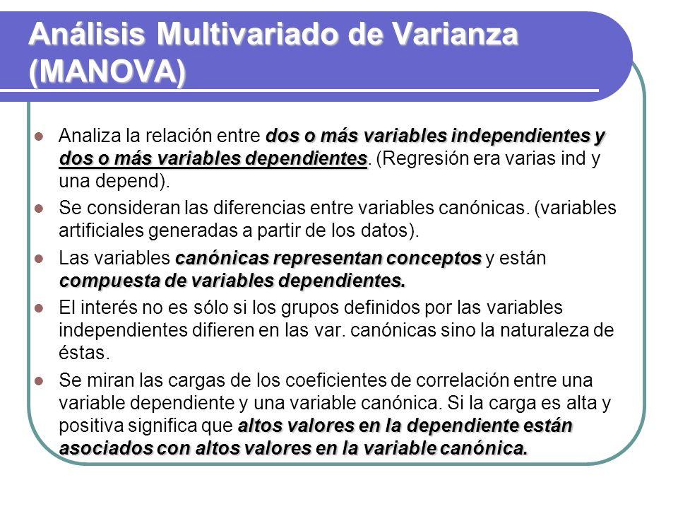 Análisis Multivariado de Varianza (MANOVA) dos o más variables independientes y dos o más variables dependientes Analiza la relación entre dos o más v