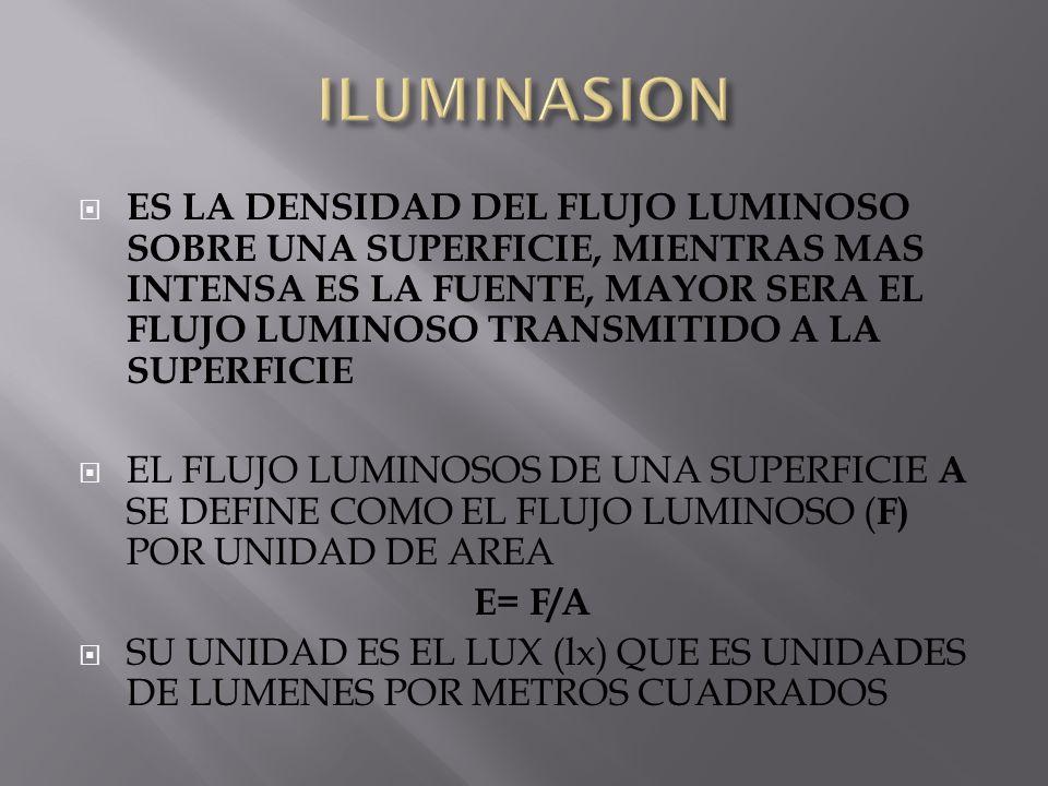 ES LA DENSIDAD DEL FLUJO LUMINOSO SOBRE UNA SUPERFICIE, MIENTRAS MAS INTENSA ES LA FUENTE, MAYOR SERA EL FLUJO LUMINOSO TRANSMITIDO A LA SUPERFICIE EL