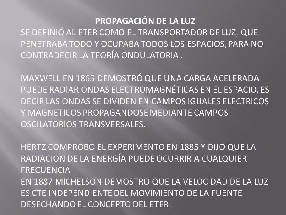 ESPECTRO ELECTROMAGNETICO Y LA VELOCIDAD DE LA LUZ PARTE VISIBLE 400 A 700 NM------ C=.f 1nm = 10 -9 m PRIMEROS INTENTOS POR GALILEO 1667 FRACASO 8 AÑOS DESPUES OLAUS ROEMER REALIZO LA PRIMERA MEDICION TOMANDO LAS PREDICCIONES DE LA LUZ 140 000 M/S FIZEAU CIENTIFICO FRANCES 1849 MEDIANTE NA MAQUINA QUE REFLEJABA LA LUZ EN ESPEJOS LLEGO A 3.13 X 10 8 M/S FACAULT MEJORO EL APARATO YPROBO QUE LA LUZ VIAJA MAS LENTAMENTE EN EL AGUA ALBERT MICHELSON CON UNA MAQUINA QUE INVOLUCRA A UN ESPEJO DE 8 LADOS HIZO LA MEDICION MAS EXACTA DE LA VELOCIDAD DE LA LUZ 2.99792457 X 10 8 M/S