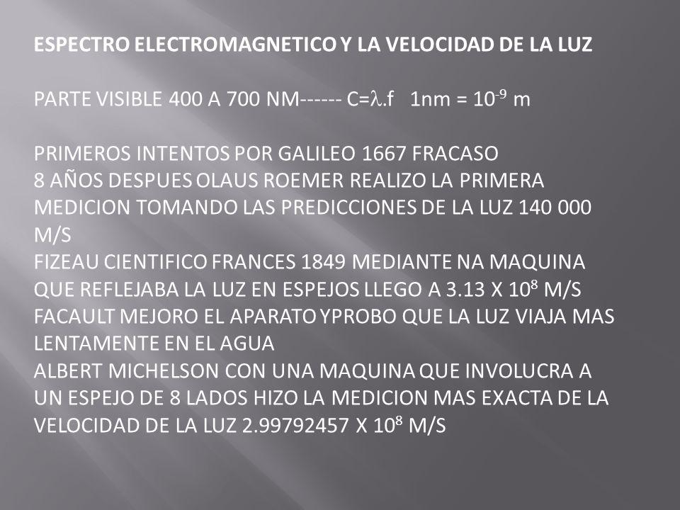 ESPECTRO ELECTROMAGNETICO Y LA VELOCIDAD DE LA LUZ PARTE VISIBLE 400 A 700 NM------ C=.f 1nm = 10 -9 m PRIMEROS INTENTOS POR GALILEO 1667 FRACASO 8 AÑ