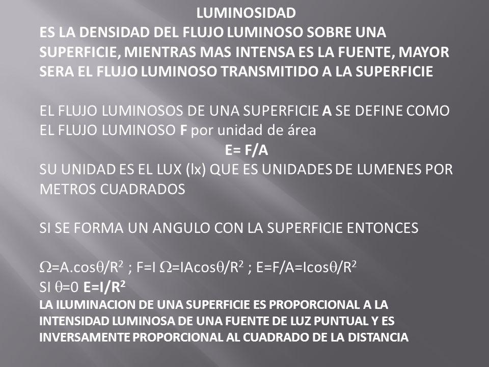 LUMINOSIDAD ES LA DENSIDAD DEL FLUJO LUMINOSO SOBRE UNA SUPERFICIE, MIENTRAS MAS INTENSA ES LA FUENTE, MAYOR SERA EL FLUJO LUMINOSO TRANSMITIDO A LA S