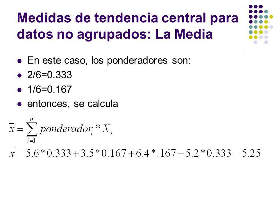 Medidas de tendencia central para datos no agrupados: La Media En este caso, los ponderadores son: 2/6=0.333 1/6=0.167 entonces, se calcula