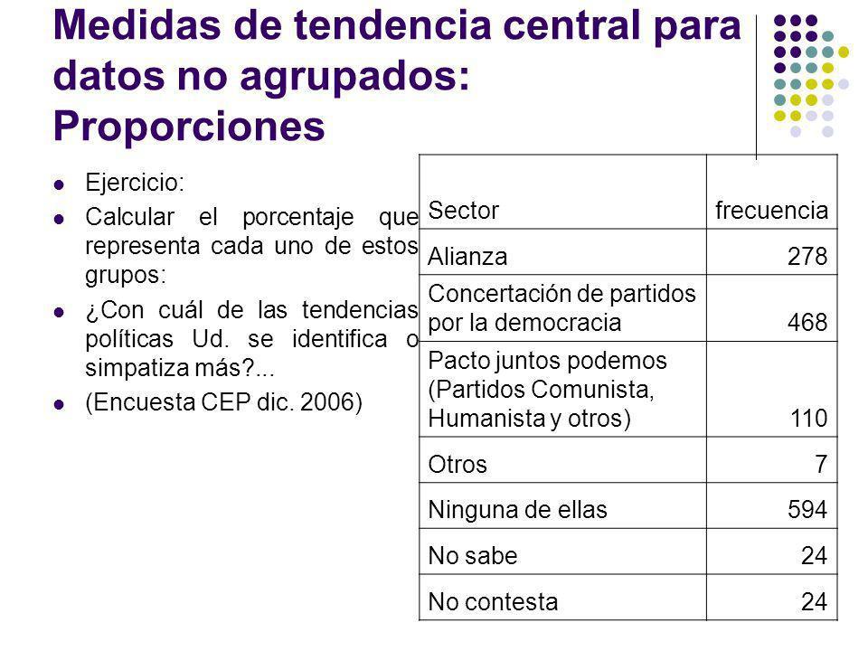 Medidas de tendencia central para datos no agrupados: Proporciones Ejercicio: Calcular el porcentaje que representa cada uno de estos grupos: ¿Con cuá