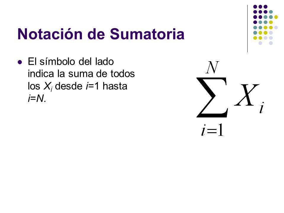Notación de Sumatoria El símbolo del lado indica la suma de todos los X i desde i=1 hasta i=N.
