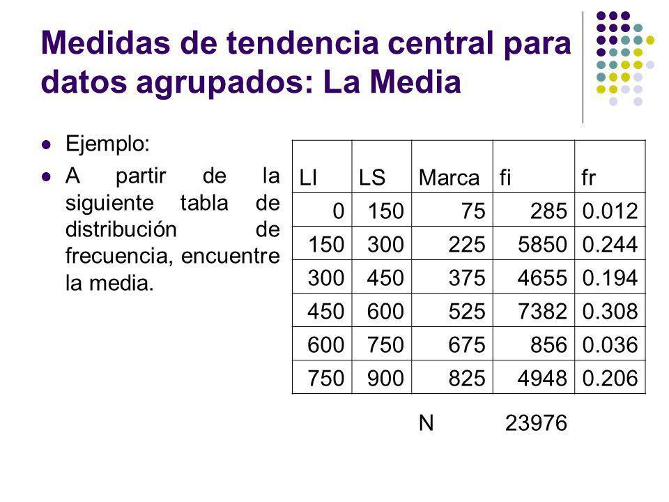 Medidas de tendencia central para datos agrupados: La Media Ejemplo: A partir de la siguiente tabla de distribución de frecuencia, encuentre la media.