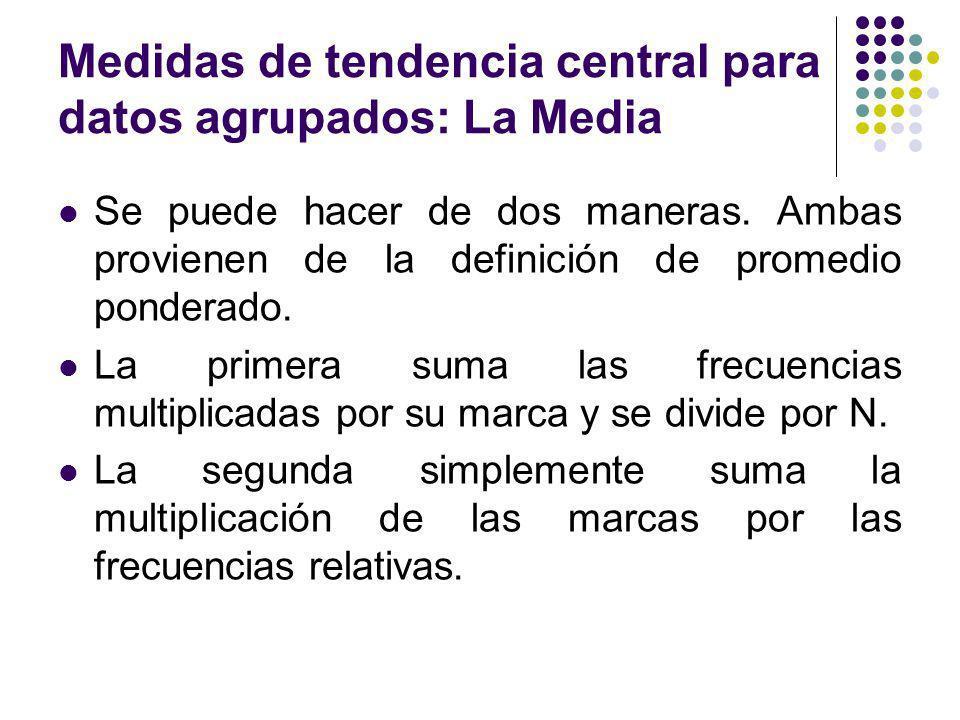Medidas de tendencia central para datos agrupados: La Media Se puede hacer de dos maneras. Ambas provienen de la definición de promedio ponderado. La
