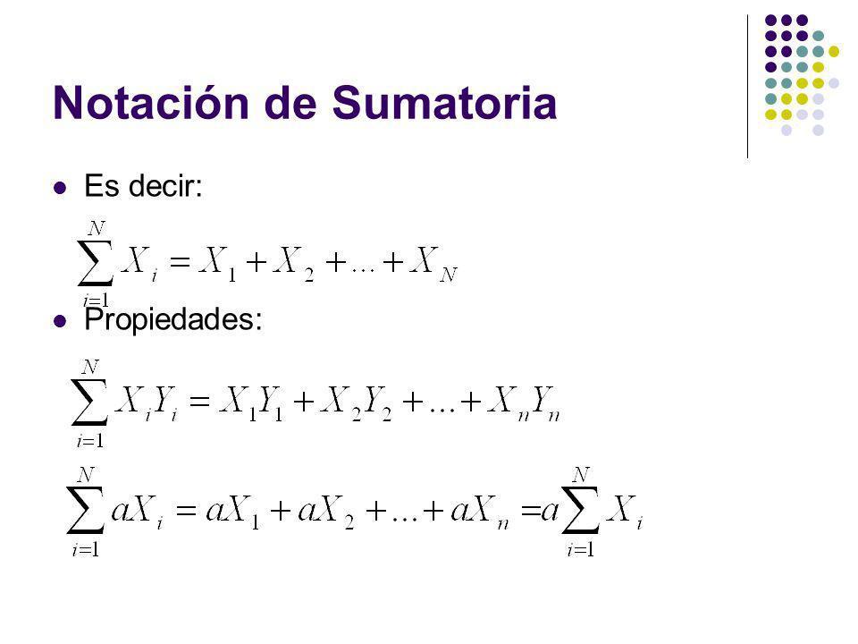 Medidas de tendencia central para datos no agrupados: La Moda Ejemplo: determinar la moda de los siguientes datos: 10, 19, 21, 21, 32, 47, 47, 47, 71, 71, 73, 84, 89, 98 Dado que el valor que más se repite es el 47, Moda = 47