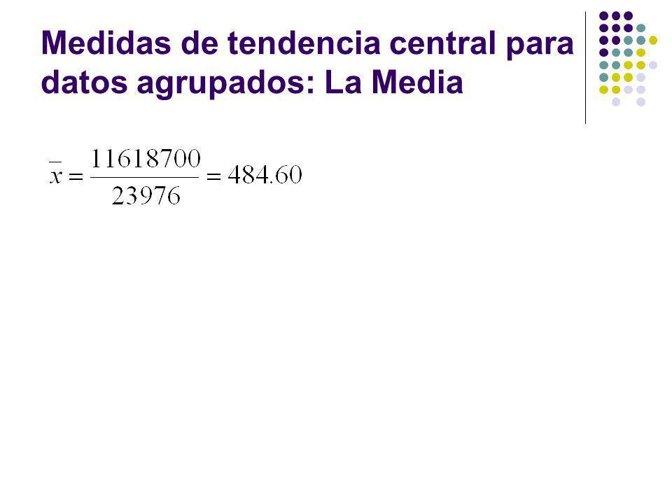 Medidas de tendencia central para datos agrupados: La Media