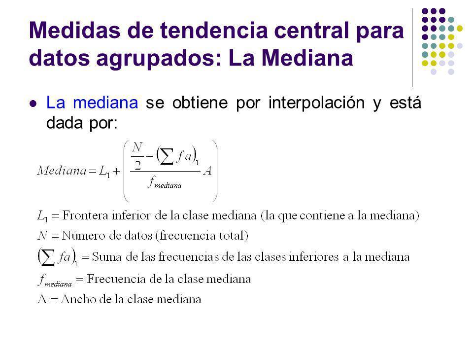 Medidas de tendencia central para datos agrupados: La Mediana La mediana se obtiene por interpolación y está dada por: