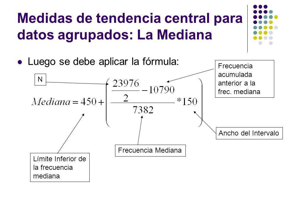 Medidas de tendencia central para datos agrupados: La Mediana Luego se debe aplicar la fórmula: Límite Inferior de la frecuencia mediana N Frecuencia