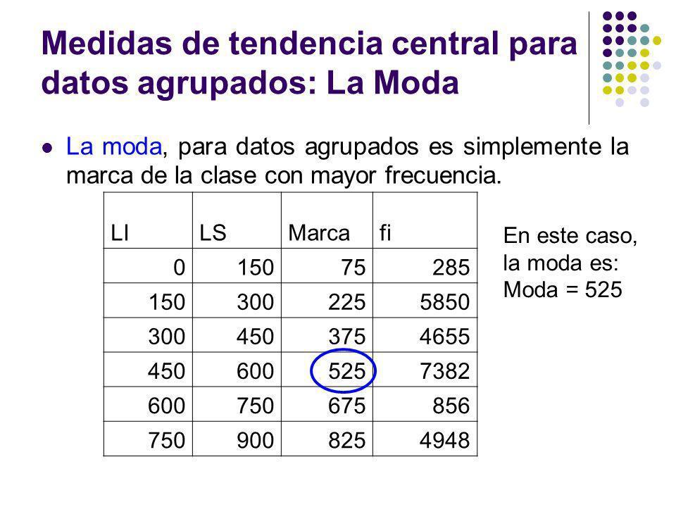 Medidas de tendencia central para datos agrupados: La Moda La moda, para datos agrupados es simplemente la marca de la clase con mayor frecuencia. LIL