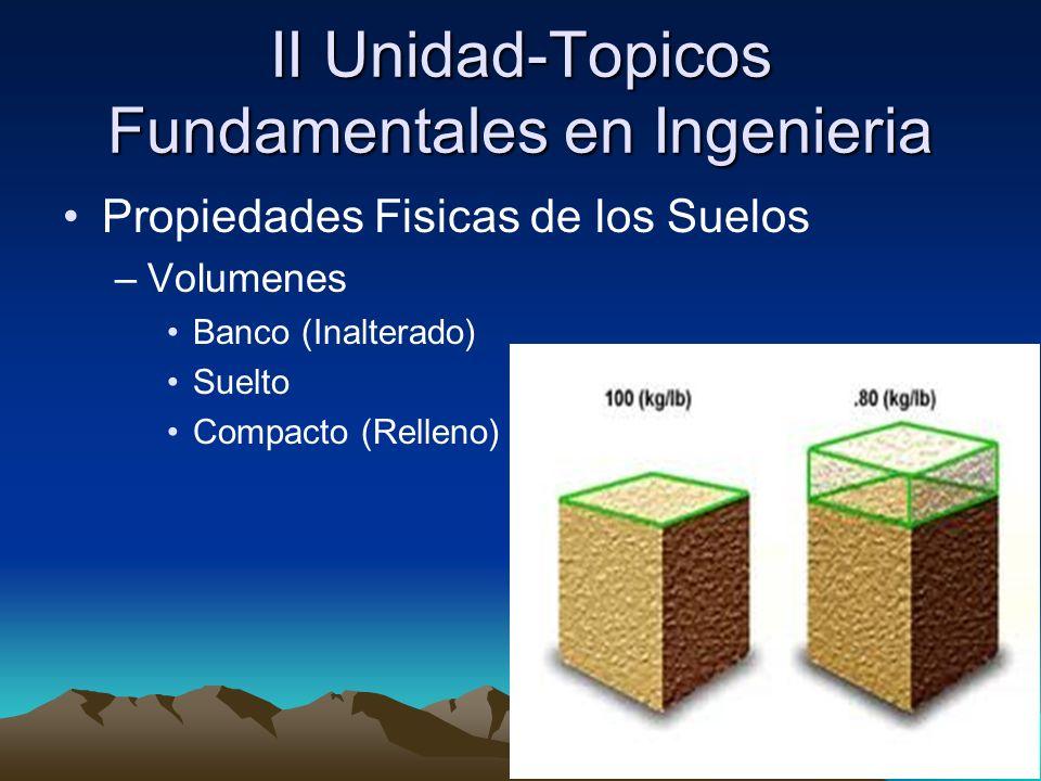 II Unidad-Topicos Fundamentales en Ingenieria Propiedades Fisicas de los Suelos –Volumenes Banco (Inalterado) Suelto Compacto (Relleno)