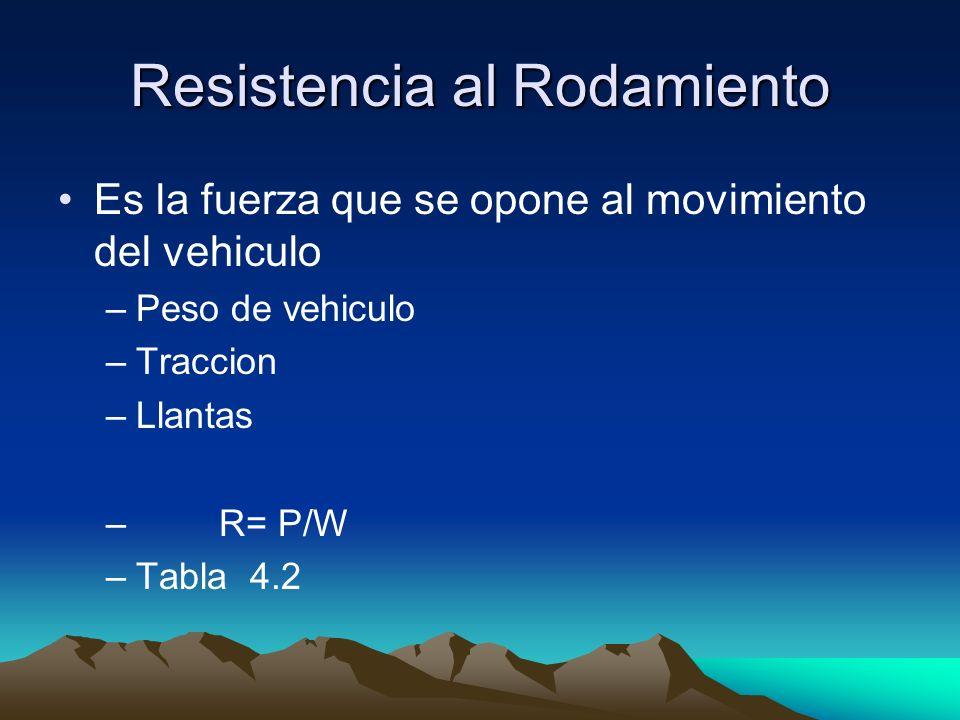 Resistencia al Rodamiento Es la fuerza que se opone al movimiento del vehiculo –Peso de vehiculo –Traccion –Llantas – R= P/W –Tabla 4.2