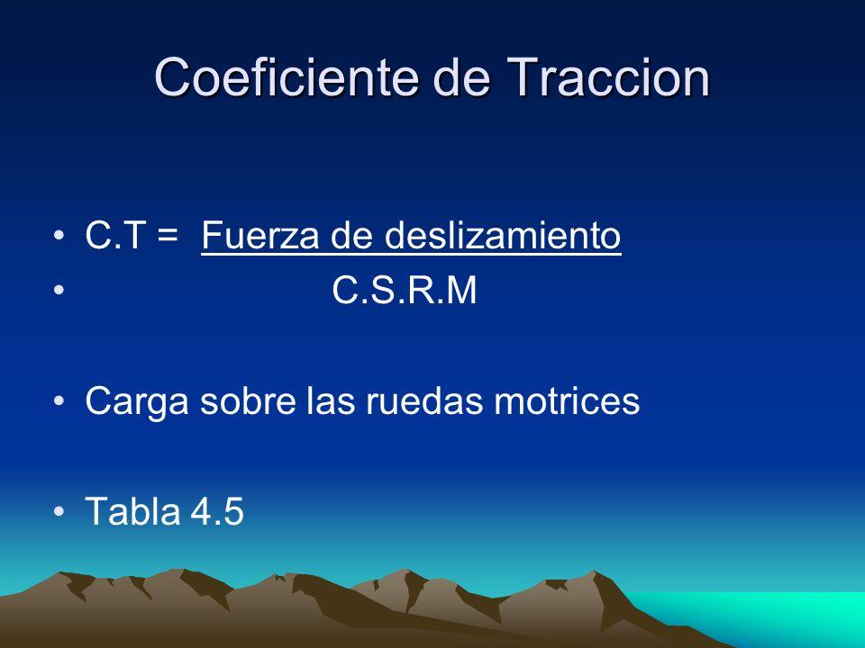 Coeficiente de Traccion C.T = Fuerza de deslizamiento C.S.R.M Carga sobre las ruedas motrices Tabla 4.5