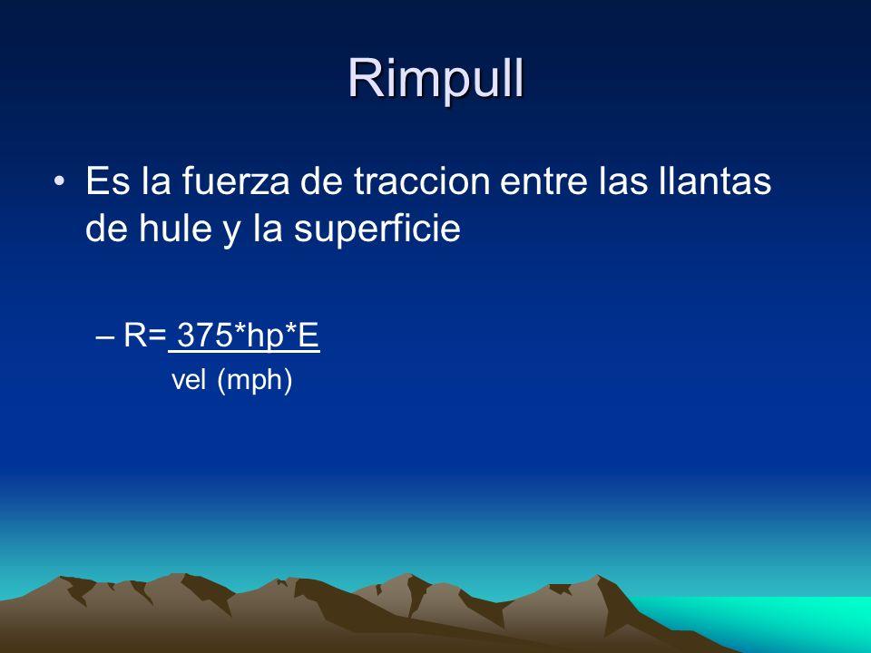 Rimpull Es la fuerza de traccion entre las llantas de hule y la superficie –R= 375*hp*E vel (mph)