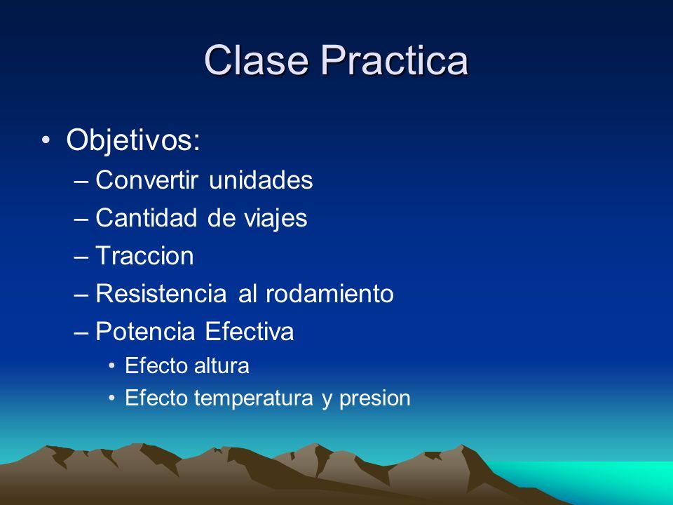 Clase Practica Objetivos: –Convertir unidades –Cantidad de viajes –Traccion –Resistencia al rodamiento –Potencia Efectiva Efecto altura Efecto tempera