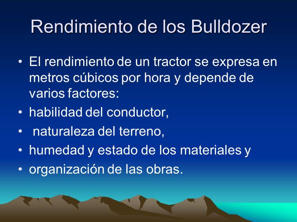 Rendimiento de los Bulldozer El rendimiento de un tractor se expresa en metros cúbicos por hora y depende de varios factores: habilidad del conductor,