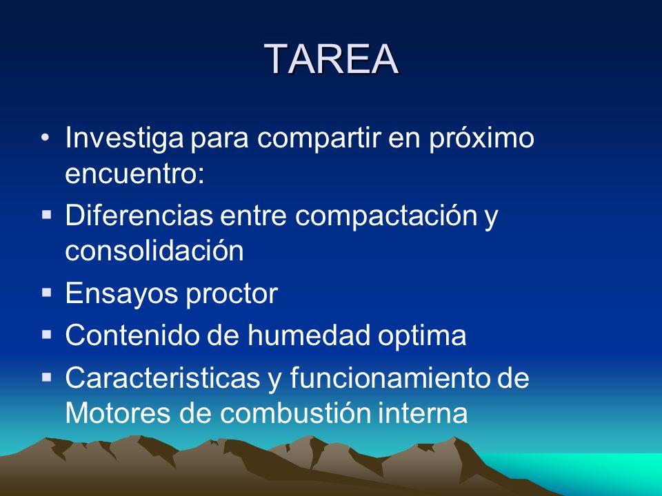 TAREA Investiga para compartir en próximo encuentro: Diferencias entre compactación y consolidación Ensayos proctor Contenido de humedad optima Caract