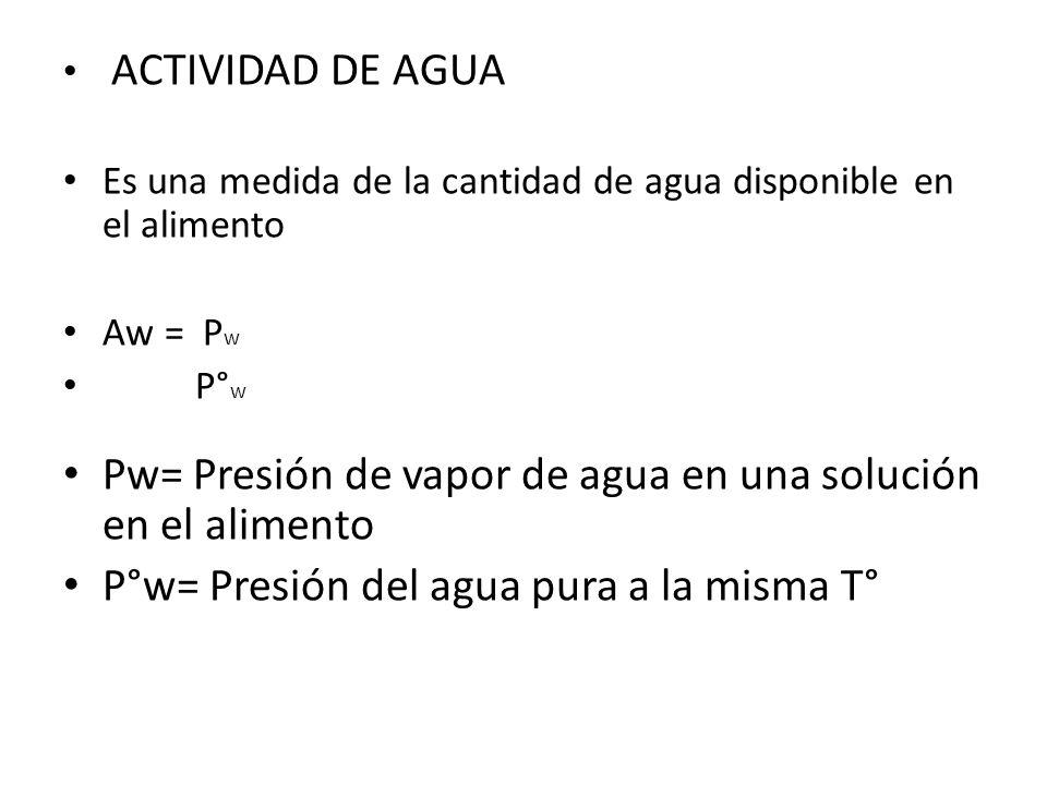 ACTIVIDAD DE AGUA Es una medida de la cantidad de agua disponible en el alimento Aw = P w P° w Pw= Presión de vapor de agua en una solución en el alim