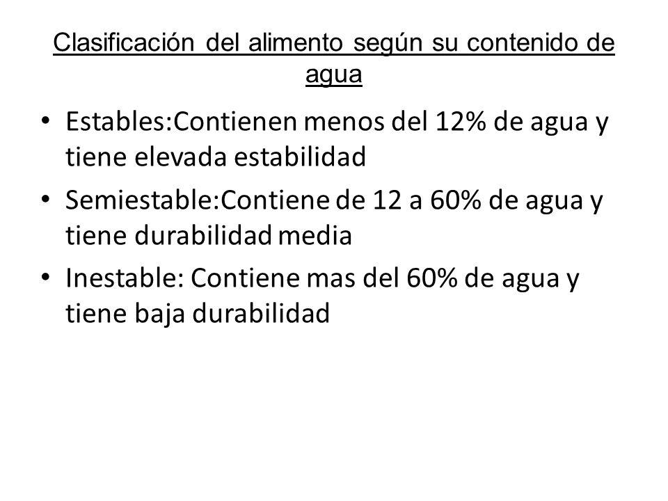 Clasificación del alimento según su contenido de agua Estables:Contienen menos del 12% de agua y tiene elevada estabilidad Semiestable:Contiene de 12