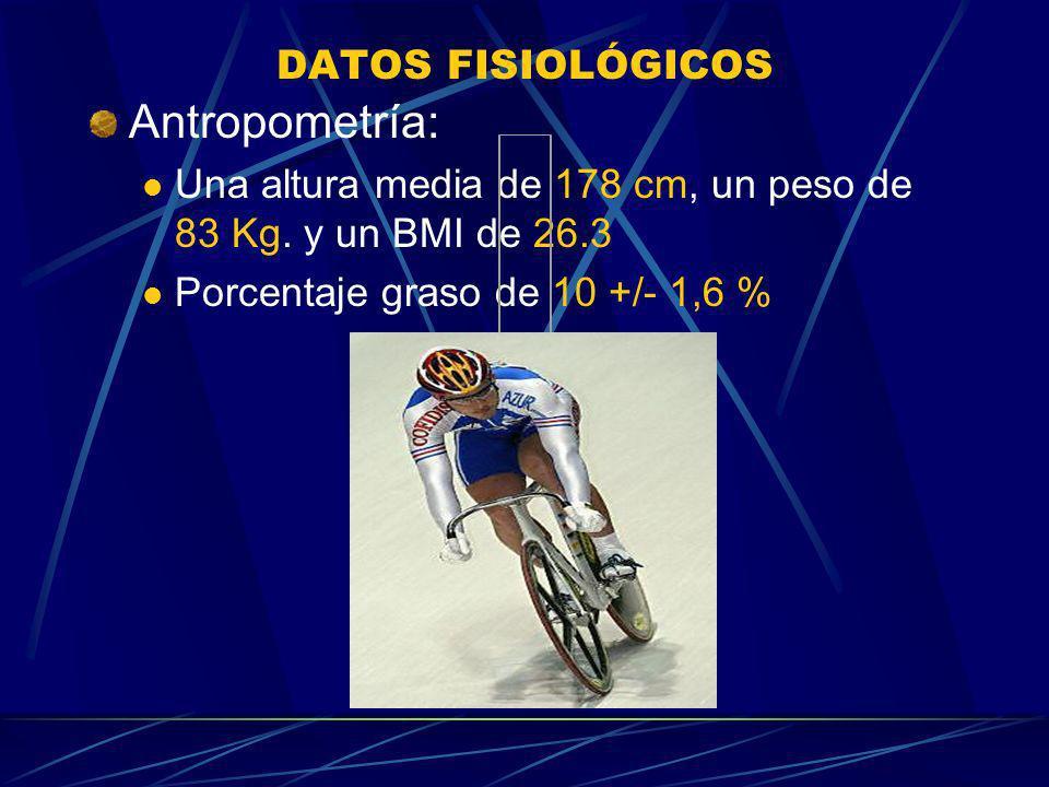 DATOS FISIOLÓGICOS Antropometría: Una altura media de 178 cm, un peso de 83 Kg. y un BMI de 26.3 Porcentaje graso de 10 +/- 1,6 %