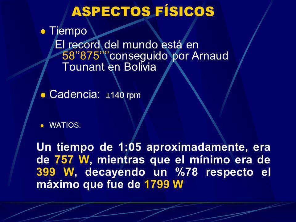 ASPECTOS FÍSICOS Tiempo El record del mundo está en 58875conseguido por Arnaud Tounant en Bolivia Cadencia: ±140 rpm WATIOS: Un tiempo de 1:05 aproxim