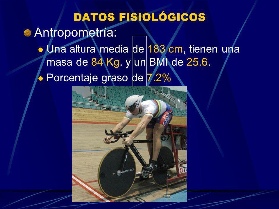 DATOS FISIOLÓGICOS Antropometría: Una altura media de 183 cm, tienen una masa de 84 Kg. y un BMI de 25.6. Porcentaje graso de 7.2%