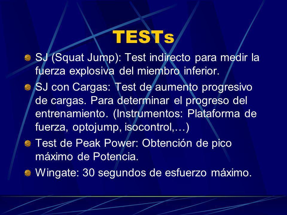 TESTs SJ (Squat Jump): Test indirecto para medir la fuerza explosiva del miembro inferior. SJ con Cargas: Test de aumento progresivo de cargas. Para d