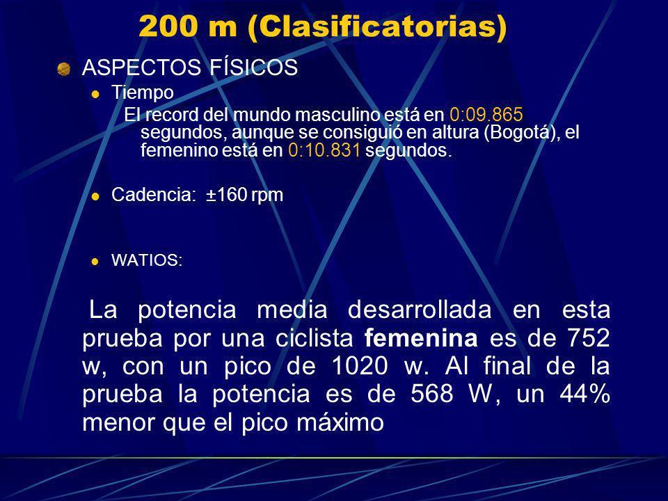 200 m (Clasificatorias) ASPECTOS FÍSICOS Tiempo El record del mundo masculino está en 0:09.865 segundos, aunque se consiguió en altura (Bogotá), el fe