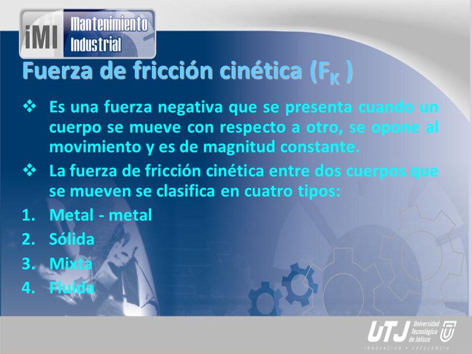 Fuerza de fricción cinética (F K ) Es una fuerza negativa que se presenta cuando un cuerpo se mueve con respecto a otro, se opone al movimiento y es d