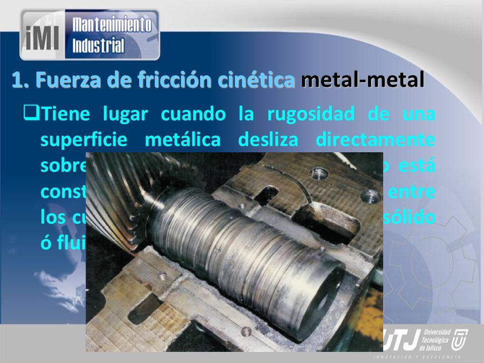 1. Fuerza de fricción cinética metal-metal Tiene lugar cuando la rugosidad de una superficie metálica desliza directamente sobre la otra y el sistema