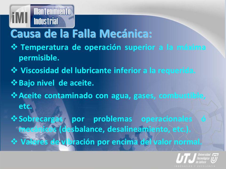 Causa de la Falla Mecánica: Temperatura de operación superior a la máxima permisible. Viscosidad del lubricante inferior a la requerida. Bajo nivel de