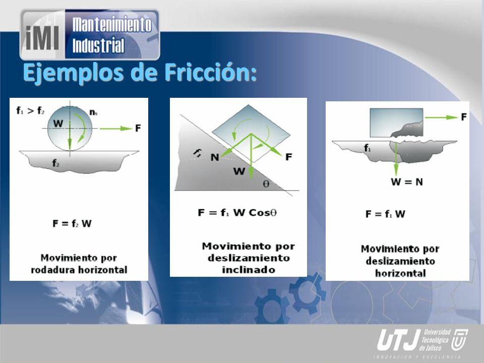 Fuerza de fricción fluida cinética: Tiene lugar cuando las superficies de fricción se mueven la una con respecto a la otra completamente separadas por un tercer elemento que por lo regular es un fluido.