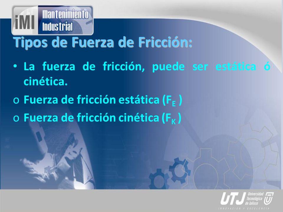 Tipos de Fuerza de Fricción: La fuerza de fricción, puede ser estática ó cinética. oFuerza de fricción estática (F E ) oFuerza de fricción cinética (F