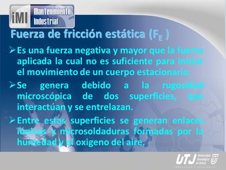 Fuerza de fricción cinética (F K ) Es una fuerza negativa que se presenta cuando un cuerpo se mueve con respecto a otro, se opone al movimiento y es de magnitud constante.