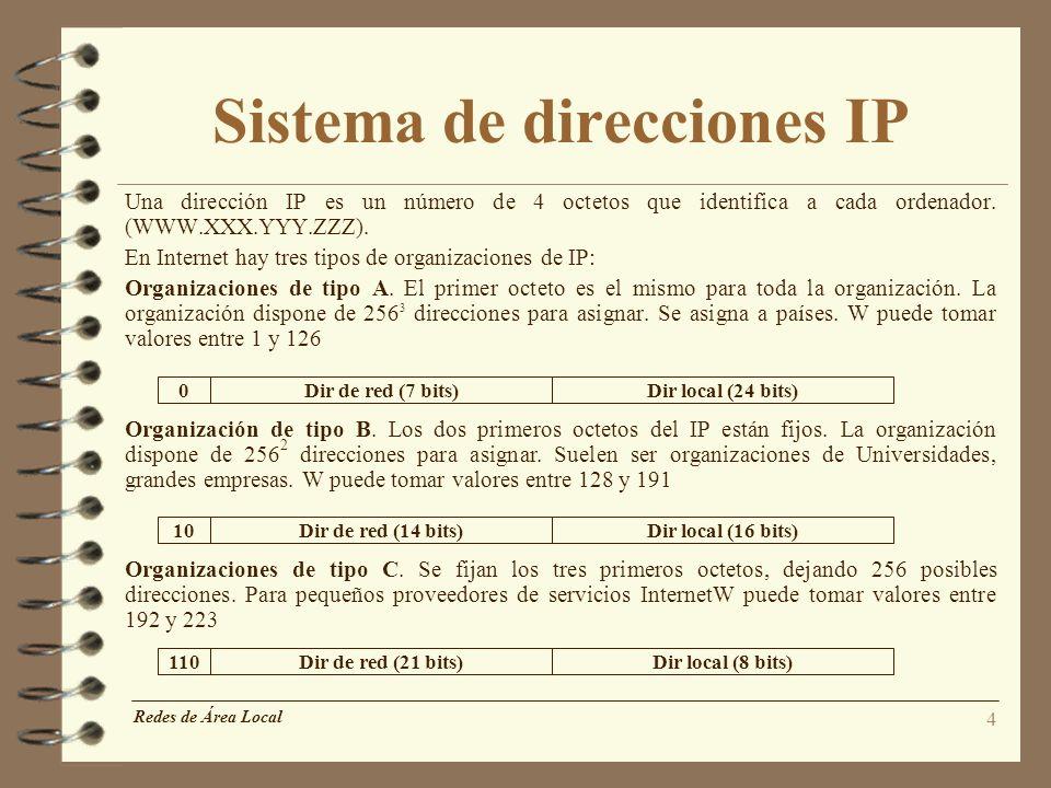 4 Sistema de direcciones IP Una dirección IP es un número de 4 octetos que identifica a cada ordenador. (WWW.XXX.YYY.ZZZ). En Internet hay tres tipos