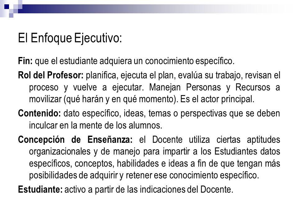El Enfoque Ejecutivo: Fin: que el estudiante adquiera un conocimiento específico. Rol del Profesor: planifica, ejecuta el plan, evalúa su trabajo, rev
