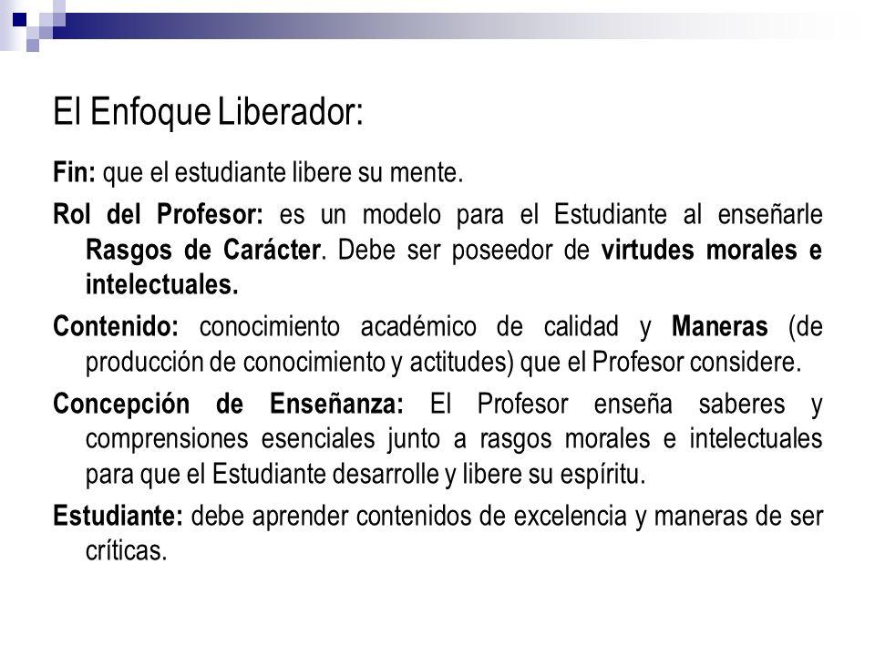 El Enfoque Liberador: Fin: que el estudiante libere su mente. Rol del Profesor: es un modelo para el Estudiante al enseñarle Rasgos de Carácter. Debe
