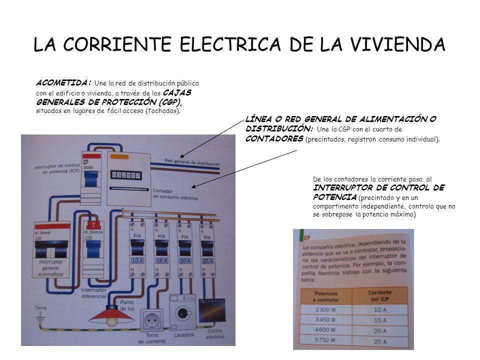LA CORRIENTE ELECTRICA DE LA VIVIENDA ACOMETIDA : Une la red de distribución pública con el edificio o vivienda, a través de las CAJAS GENERALES DE PR