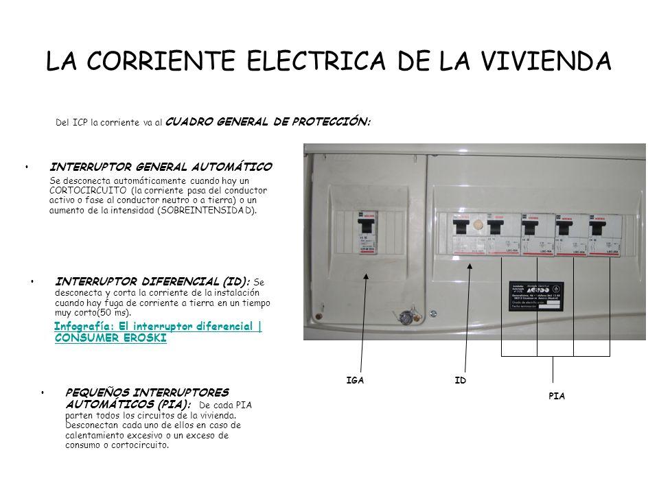 LA CORRIENTE ELECTRICA DE LA VIVIENDA Del ICP la corriente va al CUADRO GENERAL DE PROTECCIÓN: IGAID PIA INTERRUPTOR DIFERENCIAL (ID): Se desconecta y
