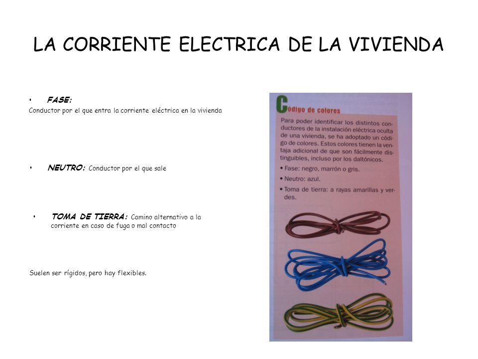 LA CORRIENTE ELECTRICA DE LA VIVIENDA FASE: Conductor por el que entra la corriente eléctrica en la vivienda NEUTRO: Conductor por el que sale TOMA DE