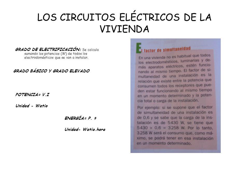 LOS CIRCUITOS ELÉCTRICOS DE LA VIVIENDA GRADO DE ELECTRIFICACIÓN: Se calcula sumando las potencias (W) de todos los electrodomésticos que se van a ins