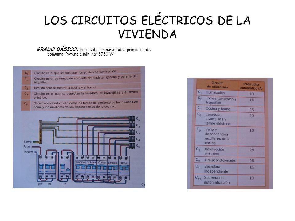 LOS CIRCUITOS ELÉCTRICOS DE LA VIVIENDA GRADO BÁSICO: Para cubrir necesidades primarias de consumo. Potencia mínima: 5750 W