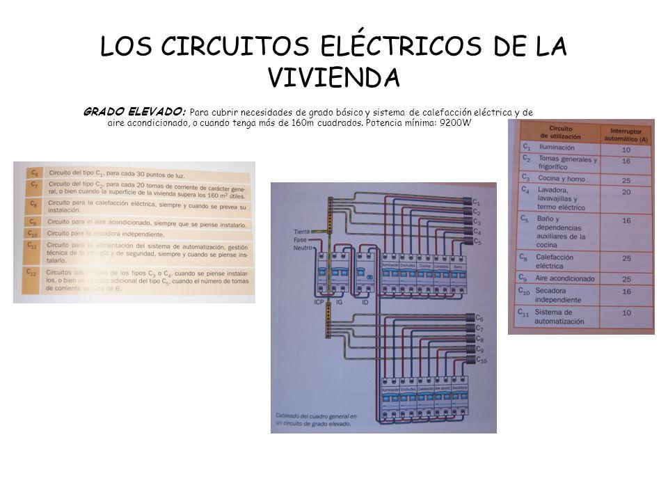 LOS CIRCUITOS ELÉCTRICOS DE LA VIVIENDA GRADO ELEVADO: Para cubrir necesidades de grado básico y sistema de calefacción eléctrica y de aire acondicion