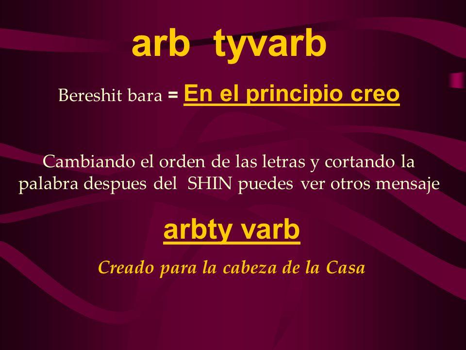 arb tyvarb Bereshit bara = En el principio creo Cambiando el orden de las letras y cortando la palabra despues del SHIN puedes ver otros mensaje arbty