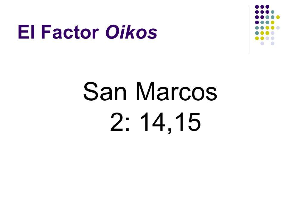 El Factor Oikos Oikos es la palabra griega para casa