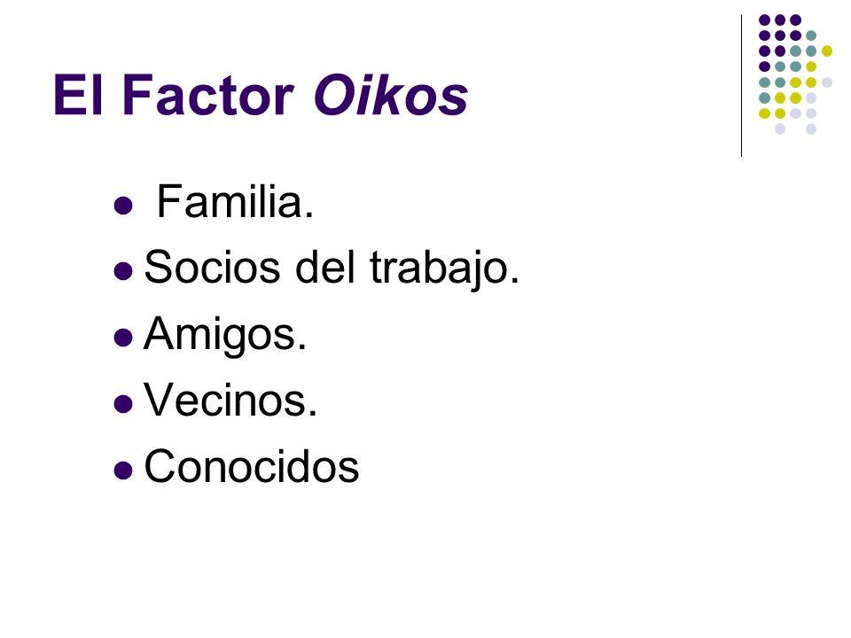 El Factor Oikos San Marcos 2: 14,15