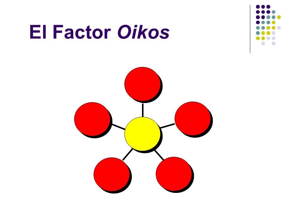 El Factor Oikos Pescando con ansuelo. Pescando con red.