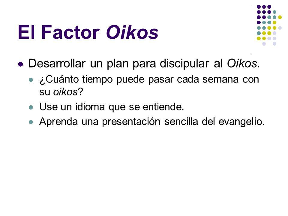 El Factor Oikos Confecionar una corta biografía. ¿Cuánto sabe de la Biblia? Sus intereses Preocupaciones personales Nivel de receptividad Disposición
